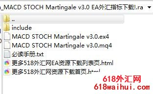MACD STOCH Martingale v3.0外汇EA下载!
