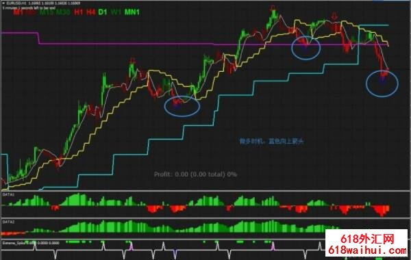 <b>RSI Colored with Gann Hilo Activator外汇交易系统下载</b>