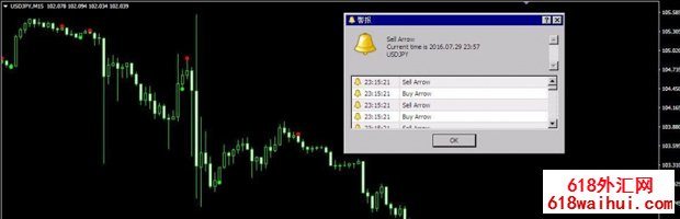 ADX Crossing w_Alerts指标提示ADX买卖信号