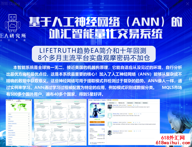 <strong><font color='#0033CC'>Lifetruth神经网络不加仓趋势EA,一年</font></strong>